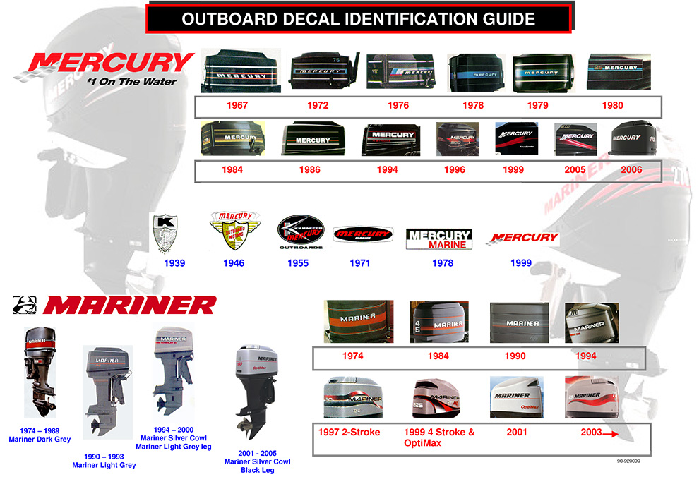 Mariner and Mercury Outboard Engine Decal chart